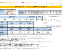 那智勝浦町Y様 低圧電力 6kW契約 年間【7,764円】お得