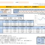 太地町M様 従量電灯A 年間【12,021円】お得