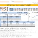那智勝浦町M様 低圧電力 9kW契約 年間【11,640円】お得