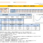 紀宝町H様 低圧電力 3kW契約 年間【3,876円】お得