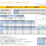 新宮市M様 従量電灯B 9kVA契約 年間【36,835円】お得