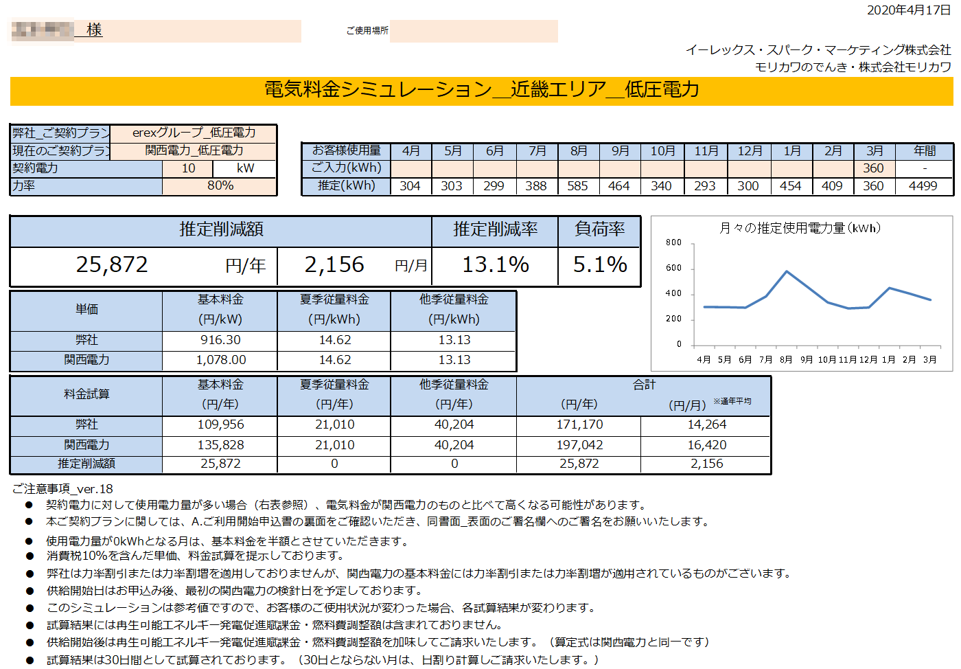 新宮市M様 低圧電力 10kW契約 年間【25,872円】お得