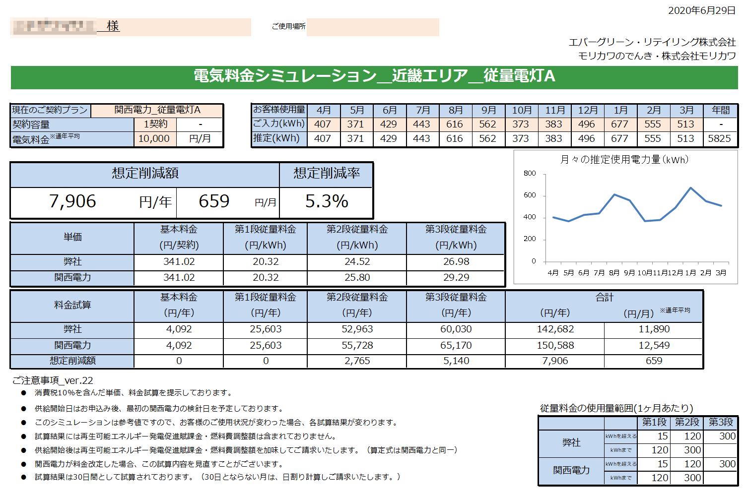 紀宝町M様 従量電灯A 年間【7,906円】お得