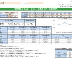 太地町N様 従量電灯A 年間【22,148円】お得