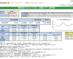 太地町K様 低圧電力 31kW契約 年間【40,104円】お得