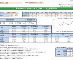 紀宝町R様 従量電灯B 29VA契約 年間【43,152円】お得
