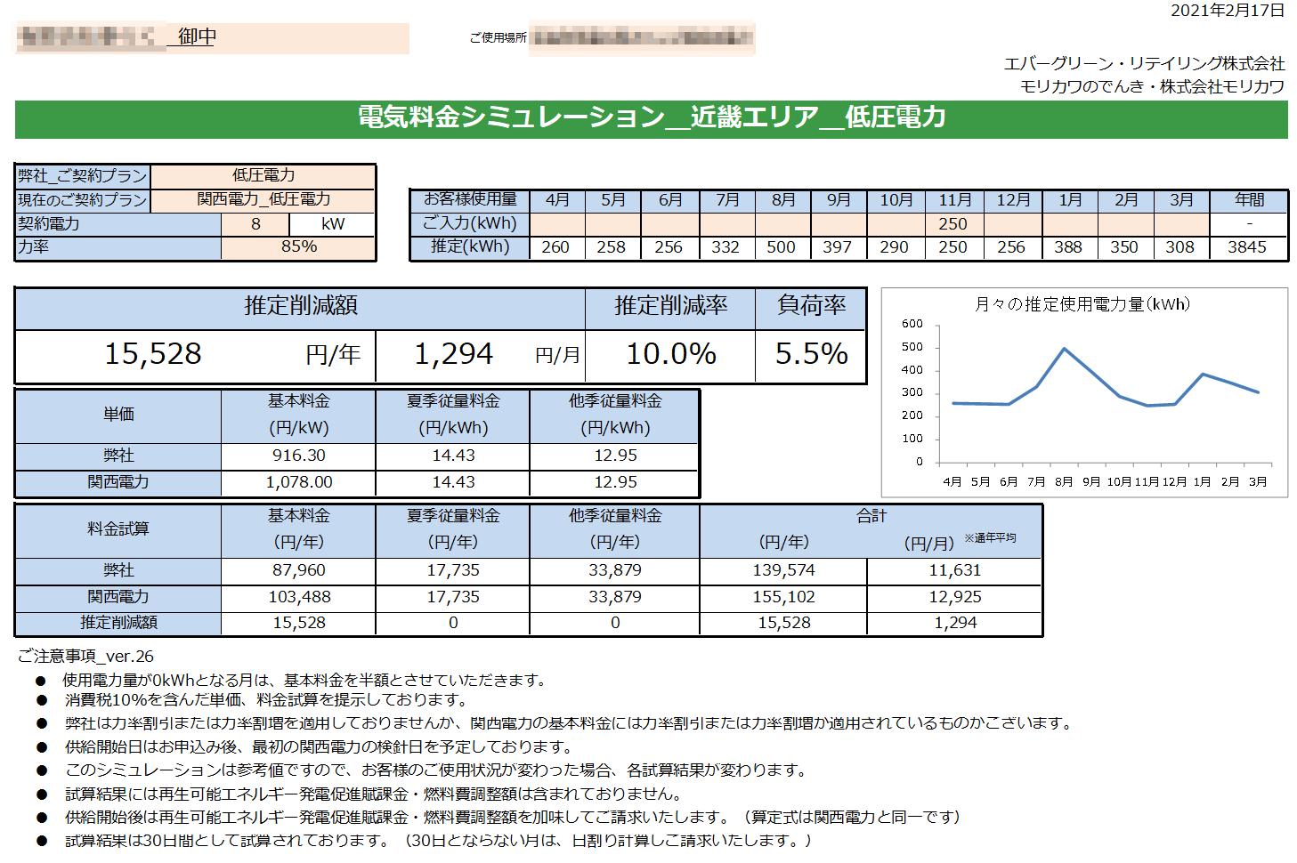 紀宝町R様 低圧電力 8kW契約 年間【15,528円】お得